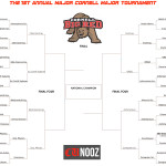 1st Annual Major Cornell Major Tournament Round IV