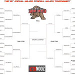 1st Annual Major Cornell Major Tournament Round V