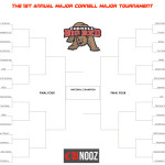 1st Annual Major Cornell Major Tournament Round II