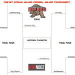 1st Annual Major Cornell Major Tournament Round VI