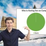 Daily Sun Annual Love Survey Finds Kevin Having 100% of Sex on Campus